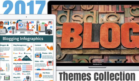 Best WordPress Themes for Blogs 2017